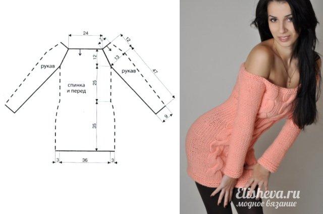 Вязание кофты спицами для женщин с открытыми плечами