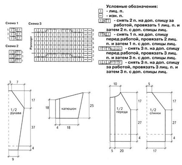 выкройка и схема вязания.