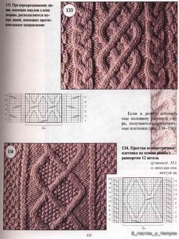 Как связать шарф аранским узором 193