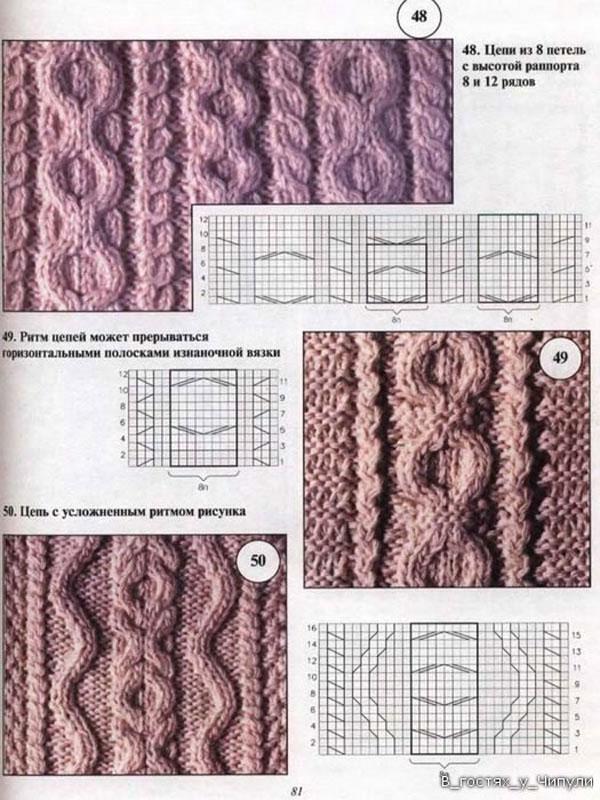 Каталог вязаных спицами узоров узоров для вязания на спицах. телевизор thomson схема