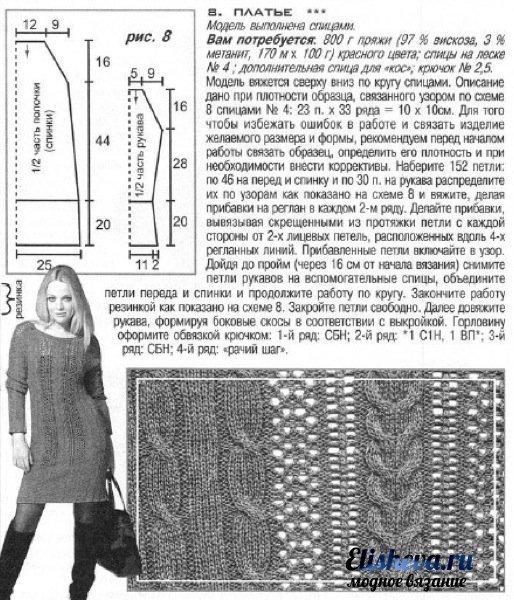 Вязанные платье со схемой