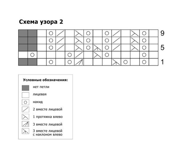 схему вязания седьмого.