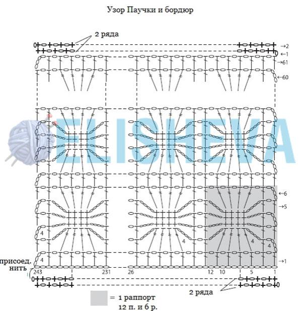 Crochet punto araña patron - Imagui
