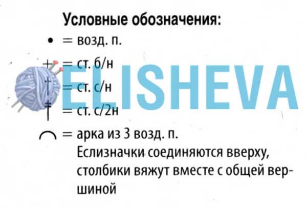 http://elisheva.ru/uploads/posts/2015-07/1437337752_ananas-uslovnye.jpg