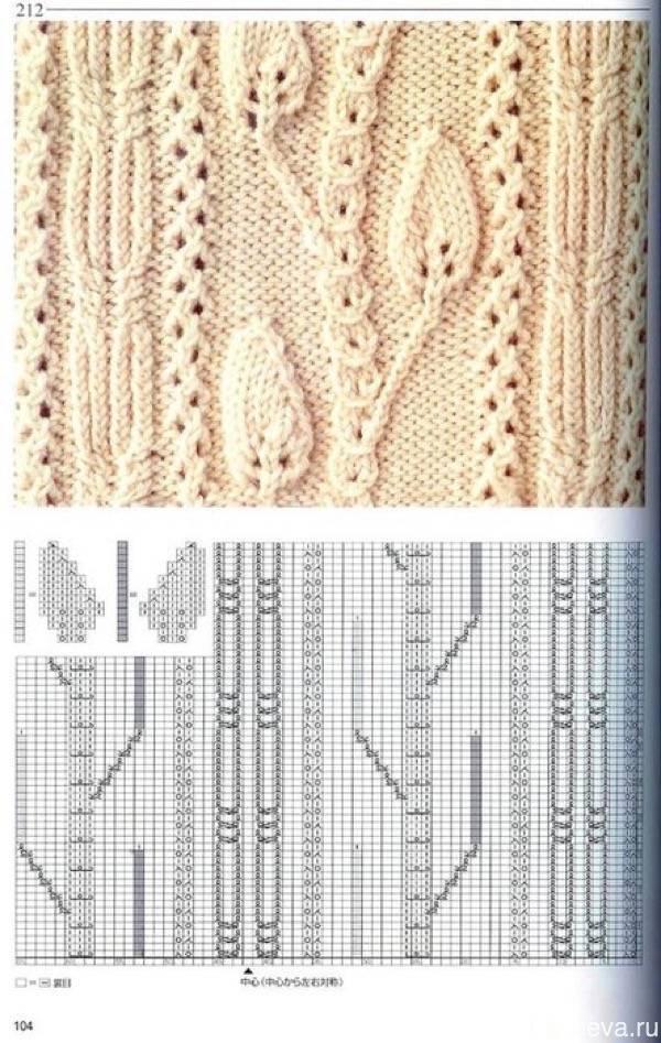 Вязание спицы веточка с листьями 636