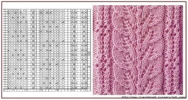 10 фото со схемами красивых узоров вязания спицами